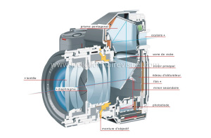 coupe-un-appareil-reflex-69000